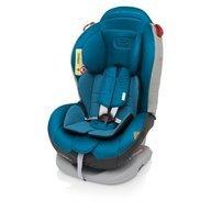 Espiro Delta scaun auto 0-25 kg 05 Caribbean 2017