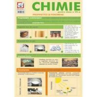 Booklet Pliant Chimie cls a 7 a