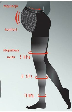 Ciorapi medicinali MAMA RELAX 40