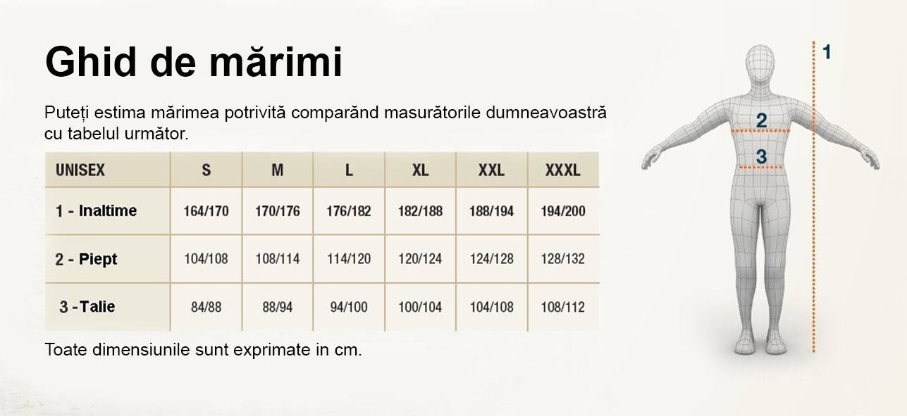 tabel marimi.jpg