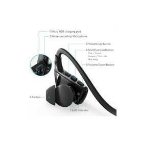Casti audio wireless bluetooth 4.1 Anker SoundBuds Sport NB10 Negru
