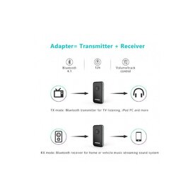 Receiver transmitter 2in1 Bluetooth 4.1 Mpow