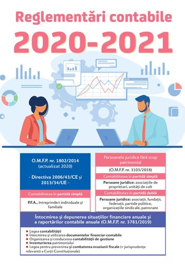 Reglementari Contabile 2020-2021