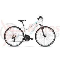 Bicicleta Kross Evado 1.0 28