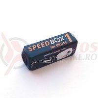 SpeedBox1 pentru Brose
