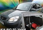Paravant KIA   RIO Hatchback an fabr. 2005-2011 (marca  HEKO)