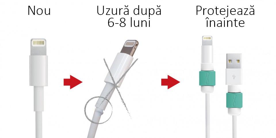 lightning-saver-protectie-cablu-de-date